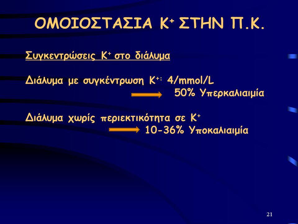 ΟΜΟΙΟΣΤΑΣΙΑ Κ+ ΣΤΗΝ Π.Κ. Συγκεντρώσεις Κ+ στο διάλυμα