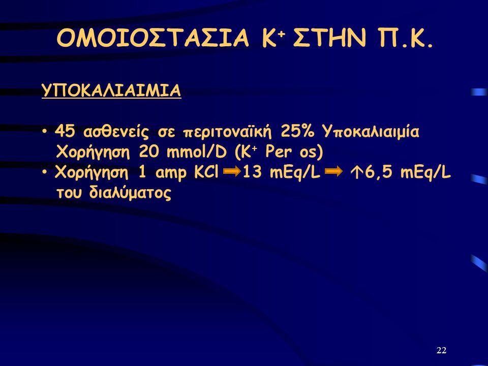 ΟΜΟΙΟΣΤΑΣΙΑ Κ+ ΣΤΗΝ Π.Κ. ΥΠΟΚΑΛΙΑΙΜΙΑ