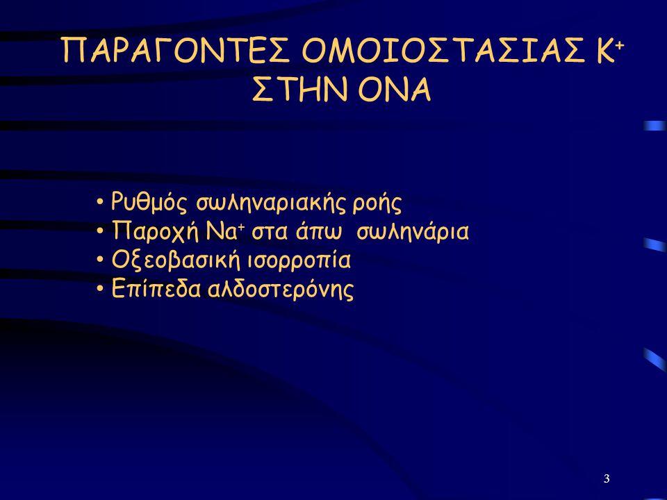 ΠΑΡΑΓΟΝΤΕΣ ΟΜΟΙΟΣΤΑΣΙΑΣ Κ+ ΣΤΗΝ ΟΝΑ