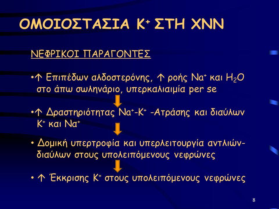 ΟΜΟΙΟΣΤΑΣΙΑ Κ+ ΣΤΗ ΧΝΝ ΝΕΦΡΙΚΟΙ ΠΑΡΑΓΟΝΤΕΣ