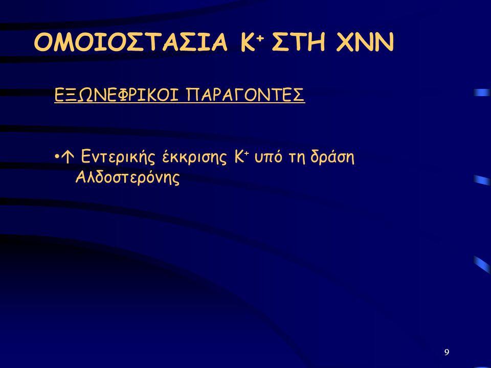ΟΜΟΙΟΣΤΑΣΙΑ Κ+ ΣΤΗ ΧΝΝ ΕΞΩΝΕΦΡΙΚΟΙ ΠΑΡΑΓΟΝΤΕΣ