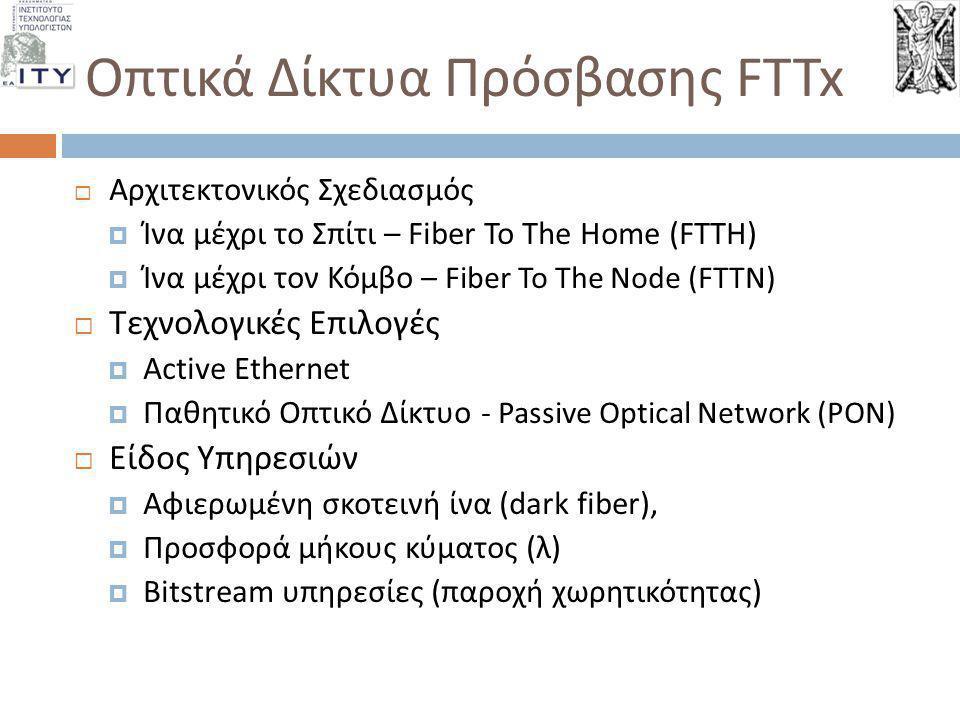 Οπτικά Δίκτυα Πρόσβασης FTTx