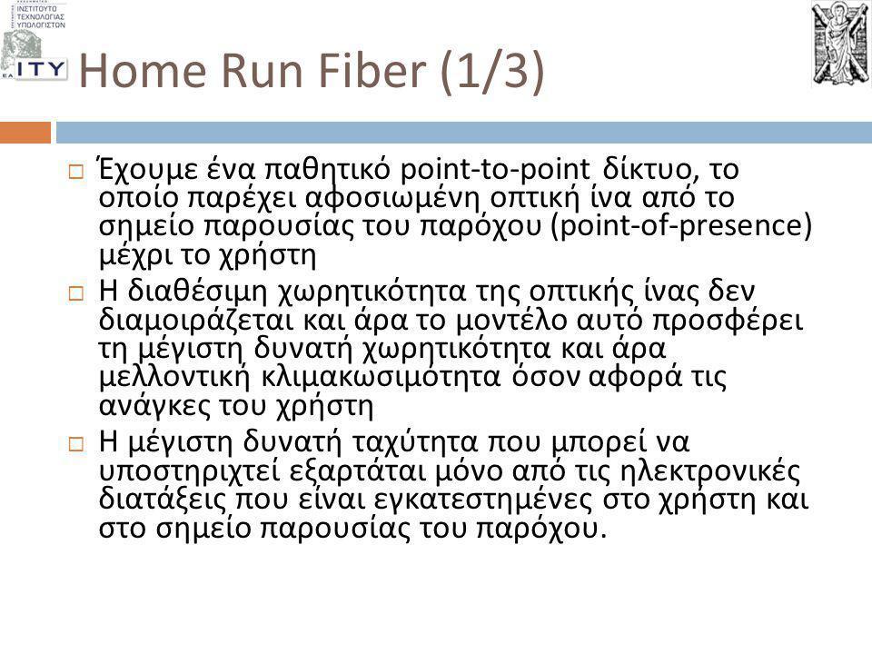 Home Run Fiber (1/3)