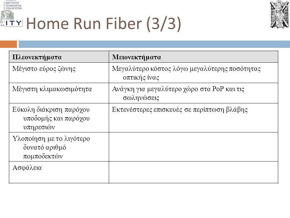 Home Run Fiber (3/3) Πλεονεκτήματα Μειονεκτήματα Μέγιστο εύρος ζώνης