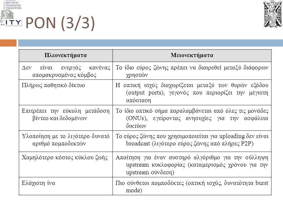 PON (3/3) Πλεονεκτήματα Μειονεκτήματα