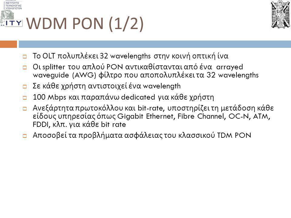 WDM PON (1/2) Το OLT πολυπλέκει 32 wavelengths στην κοινή οπτική ίνα