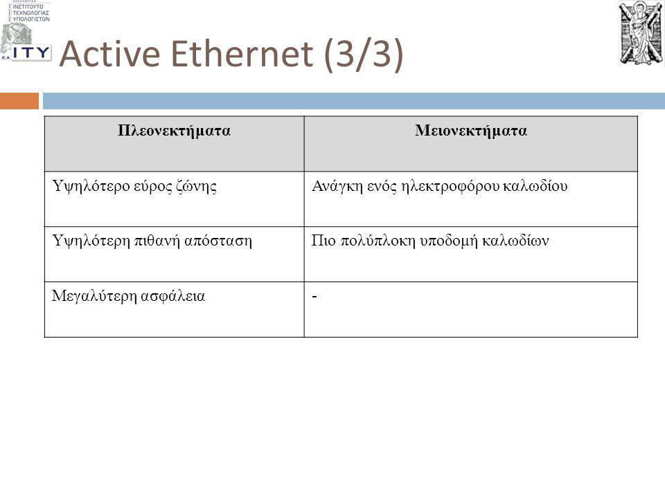 Active Ethernet (3/3) Πλεονεκτήματα Μειονεκτήματα