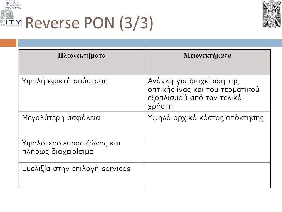 Reverse PON (3/3) Πλεονεκτήματα Μειονεκτήματα Υψηλή εφικτή απόσταση