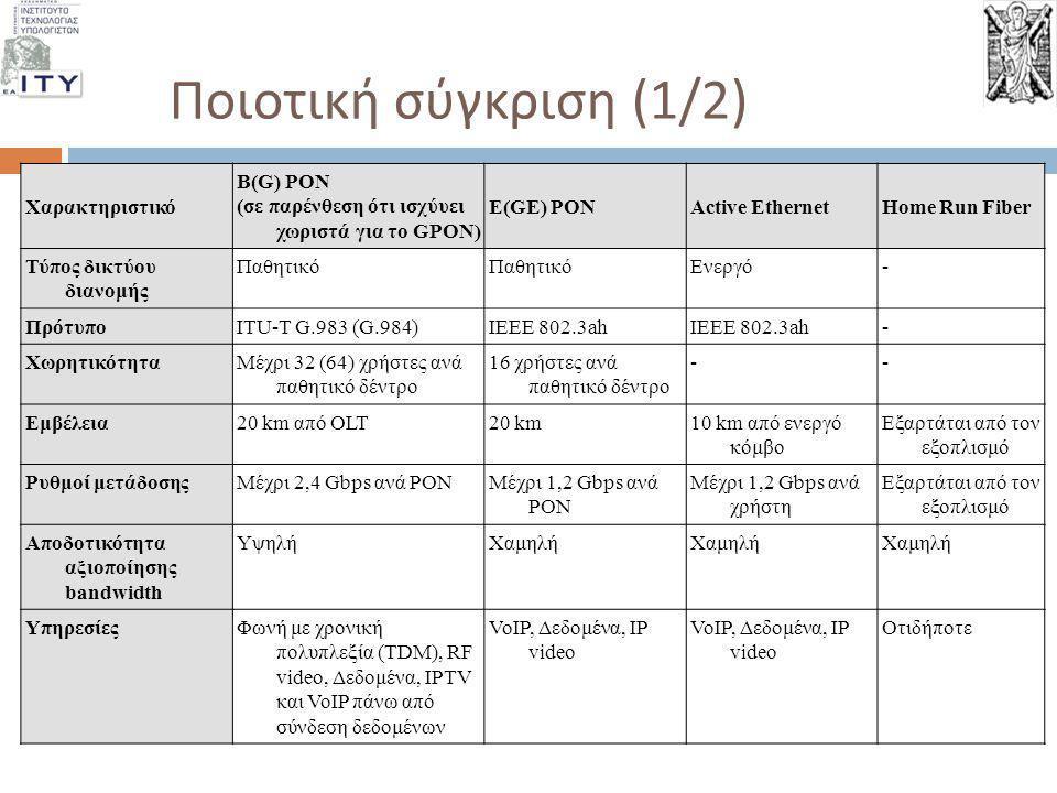 Ποιοτική σύγκριση (1/2) Χαρακτηριστικό B(G) PON