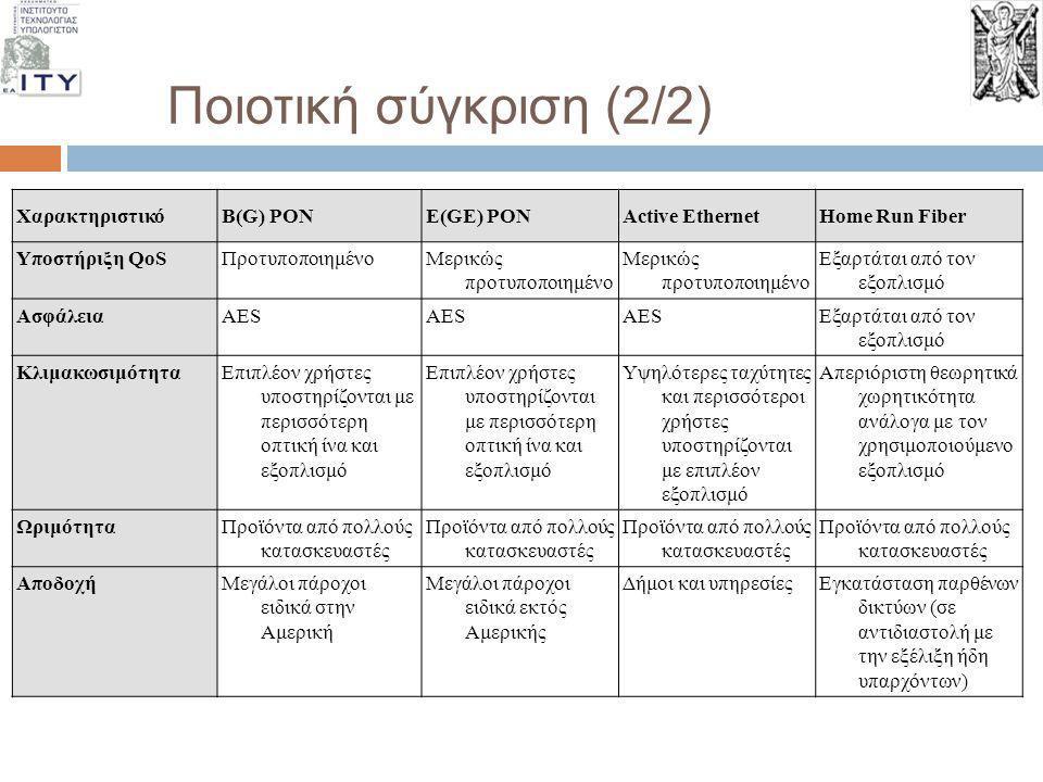 Ποιοτική σύγκριση (2/2) Χαρακτηριστικό B(G) PON E(GE) PON