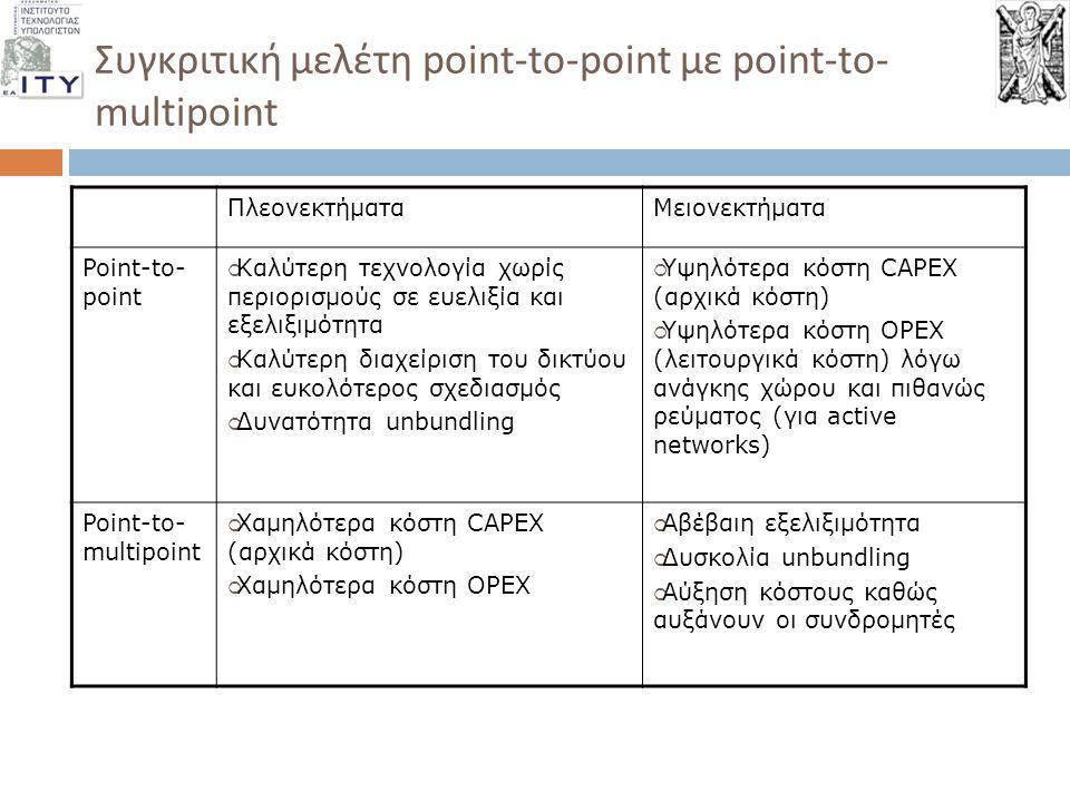 Συγκριτική μελέτη point-to-point με point-to-multipoint