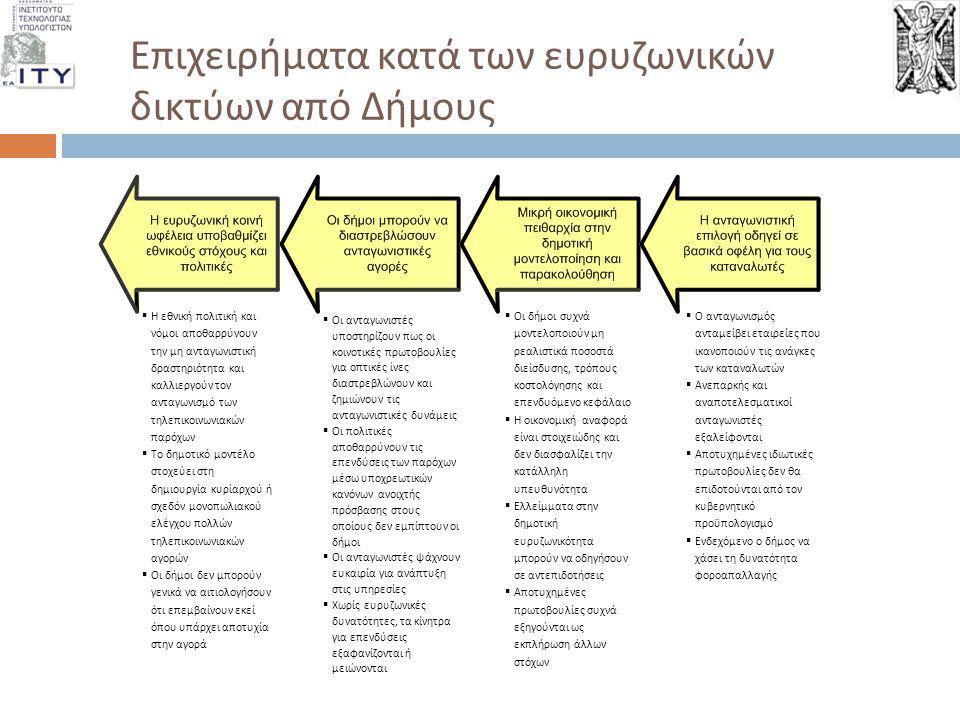 Επιχειρήματα κατά των ευρυζωνικών δικτύων από Δήμους