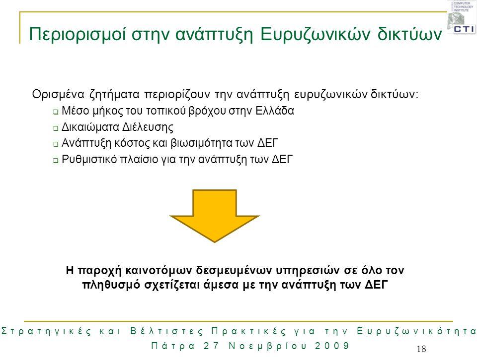 Περιορισμοί στην ανάπτυξη Ευρυζωνικών δικτύων