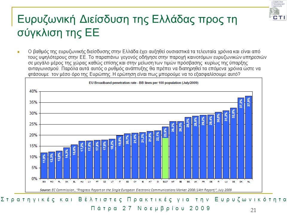 Ευρυζωνική Διείσδυση της Ελλάδας προς τη σύγκλιση της ΕΕ