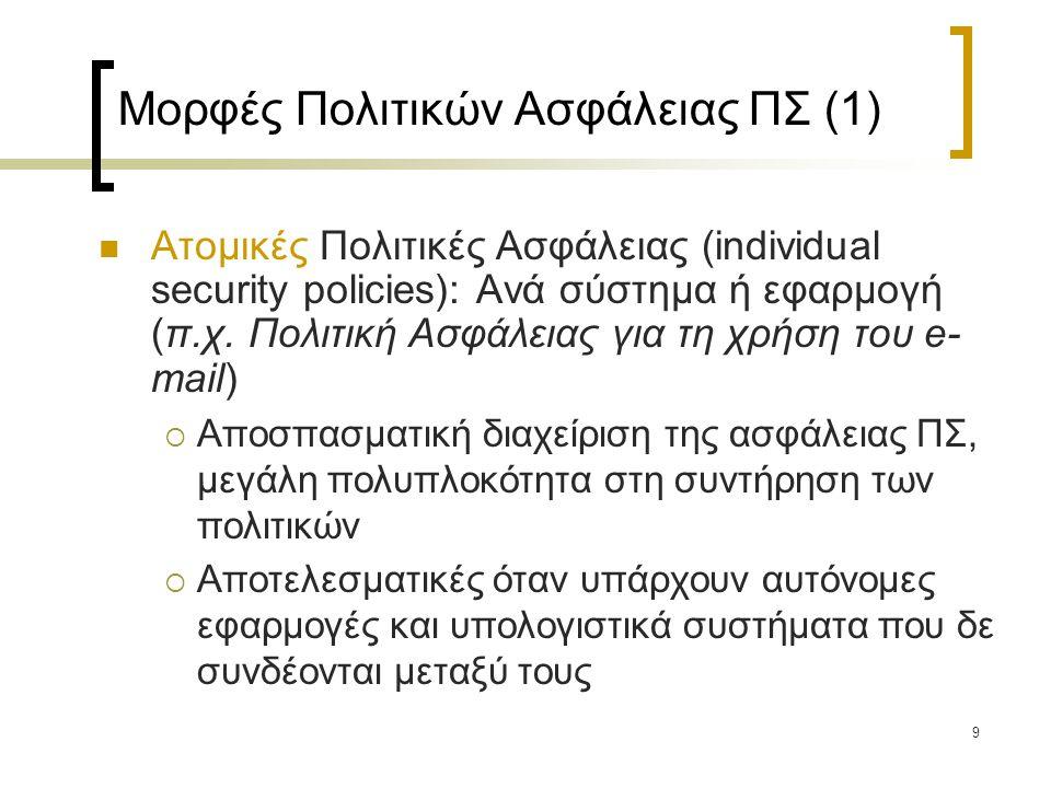 Μορφές Πολιτικών Ασφάλειας ΠΣ (1)