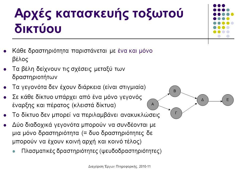 Αρχές κατασκευής τοξωτού δικτύου