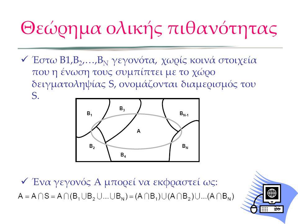 Θεώρημα ολικής πιθανότητας