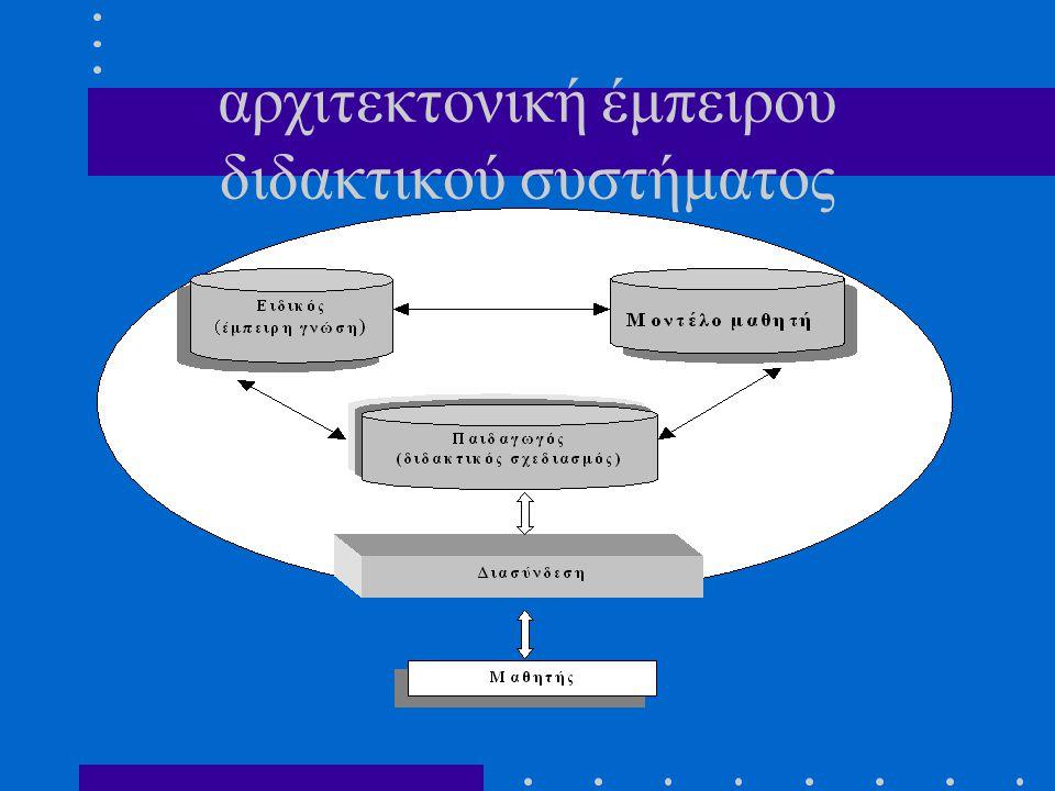αρχιτεκτονική έμπειρου διδακτικού συστήματος