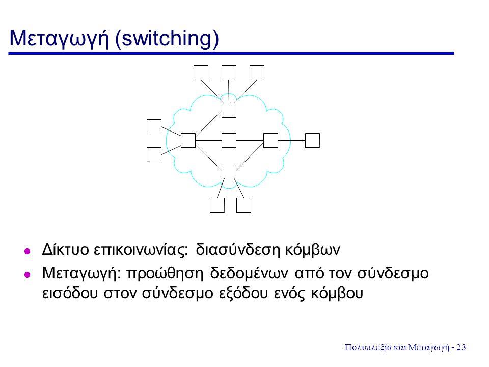 Μεταγωγή (switching) Δίκτυο επικοινωνίας: διασύνδεση κόμβων