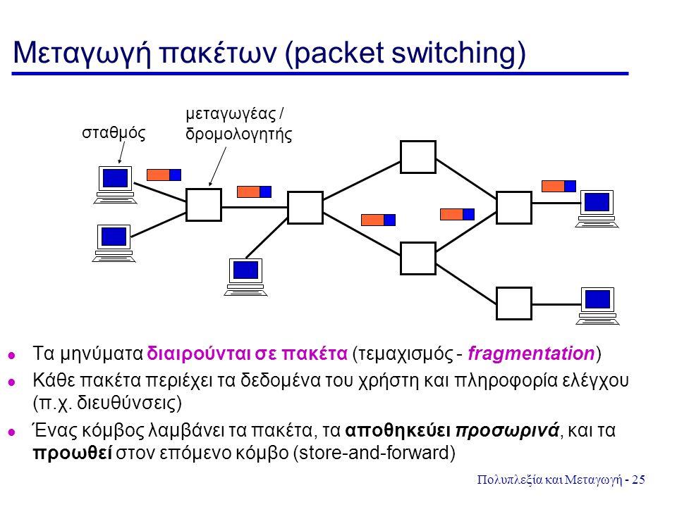 Μεταγωγή πακέτων (packet switching)