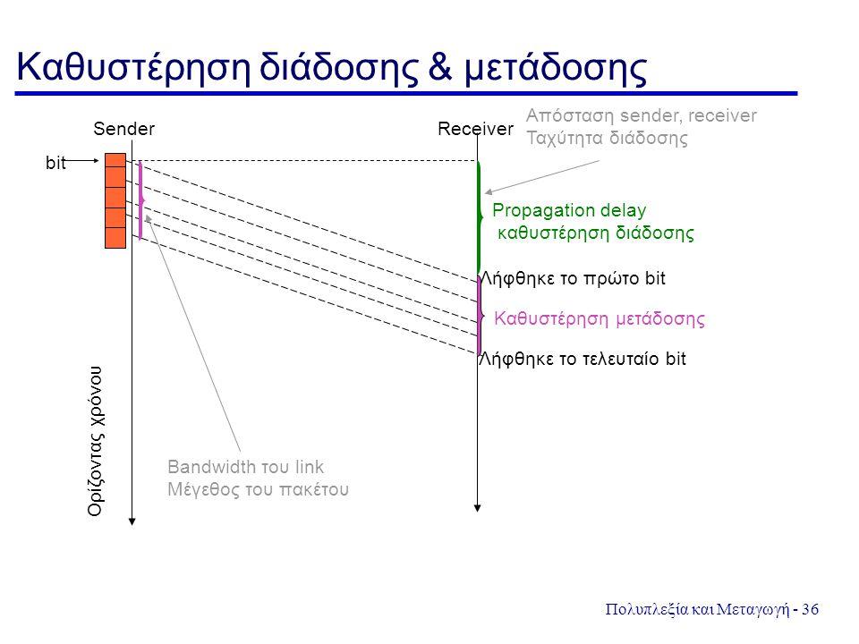 Καθυστέρηση διάδοσης & μετάδοσης