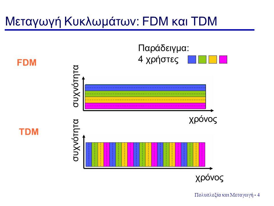 Μεταγωγή Κυκλωμάτων: FDM και TDM