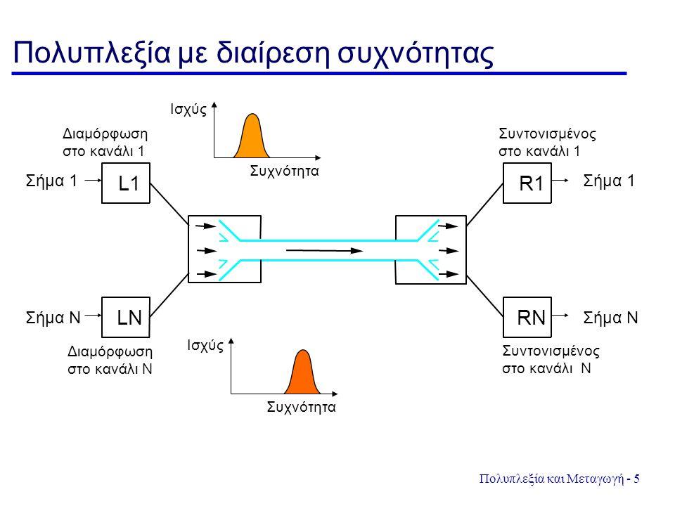 Πολυπλεξία με διαίρεση συχνότητας