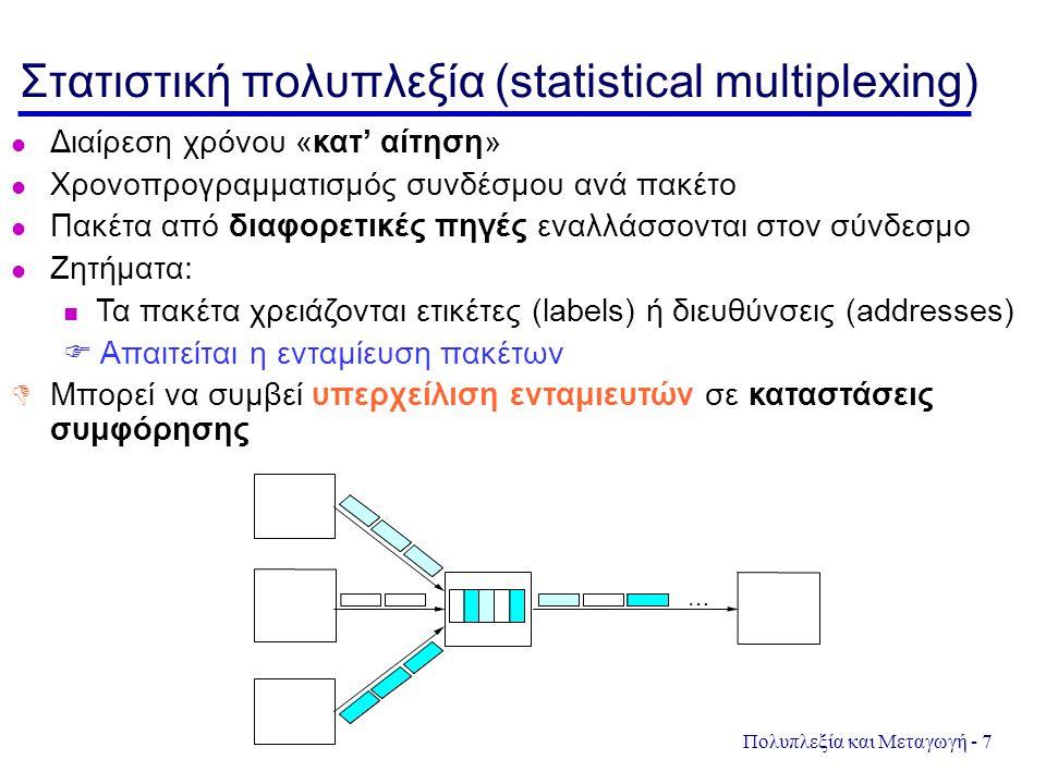 Στατιστική πολυπλεξία (statistical multiplexing)