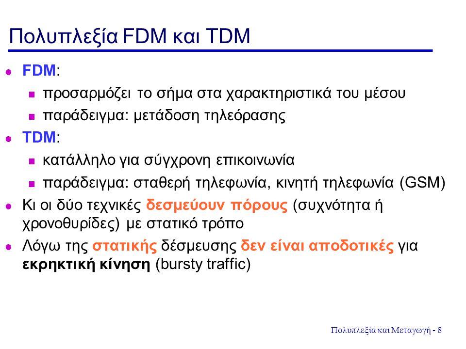 Πολυπλεξία FDM και TDM FDM: