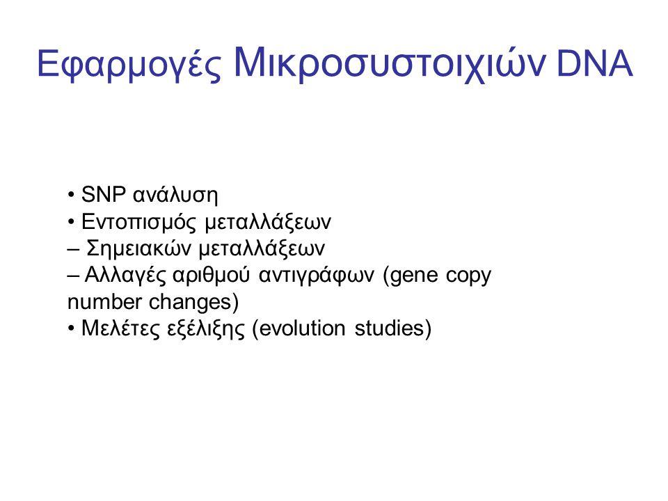 Εφαρμογές Μικροσυστοιχιών DNA