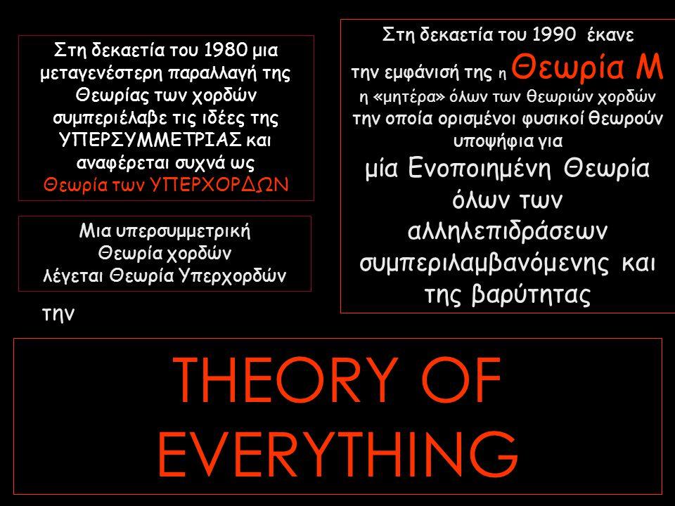 THEORY OF EVERYTHING μία Ενοποιημένη Θεωρία όλων των αλληλεπιδράσεων