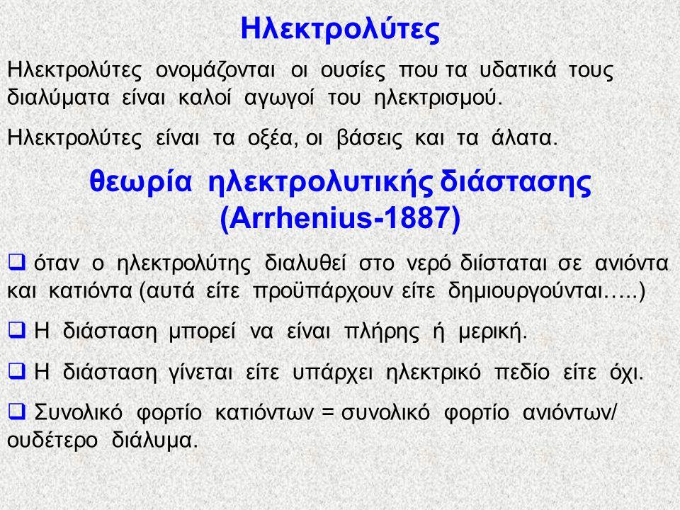 θεωρία ηλεκτρολυτικής διάστασης (Arrhenius-1887)