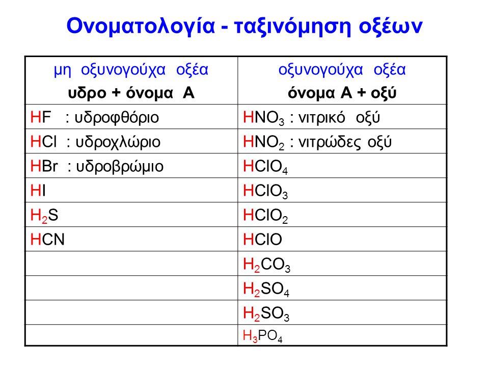 Ονοματολογία - ταξινόμηση οξέων