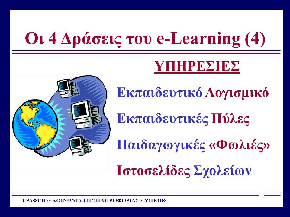 Οι 4 Δράσεις του e-Learning (4)