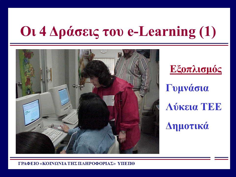 Οι 4 Δράσεις του e-Learning (1)