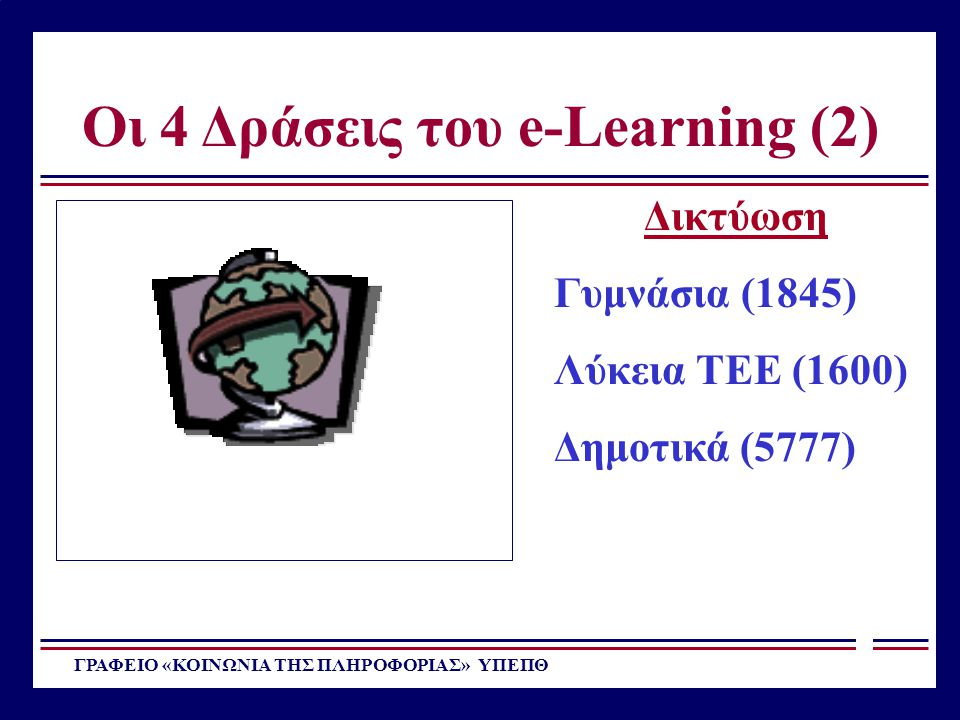 Οι 4 Δράσεις του e-Learning (2)