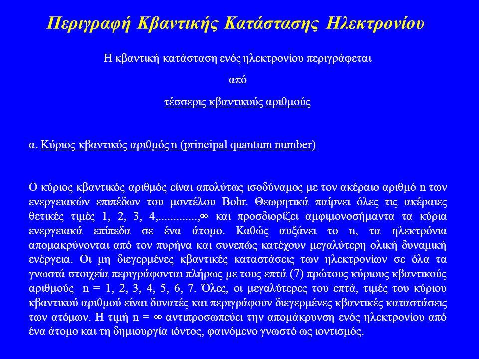 Περιγραφή Κβαντικής Κατάστασης Ηλεκτρονίου