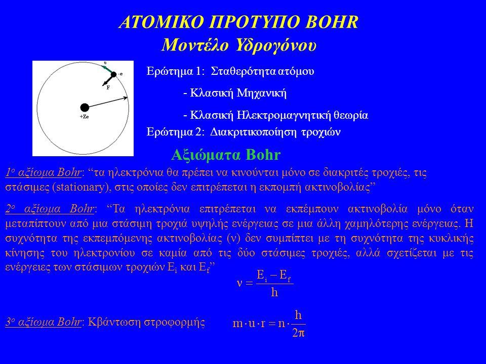 ΑΤΟΜΙΚΟ ΠΡΟΤΥΠΟ BOHR Μοντέλο Υδρογόνου