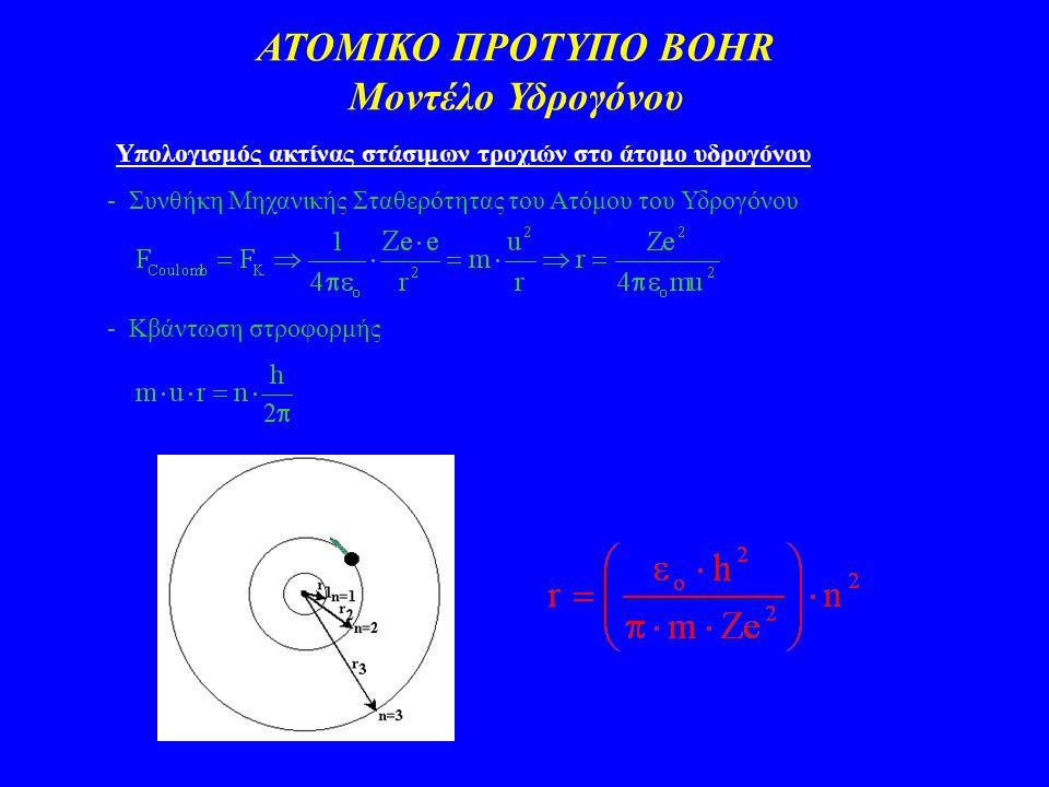Υπολογισμός ακτίνας στάσιμων τροχιών στο άτομο υδρογόνου