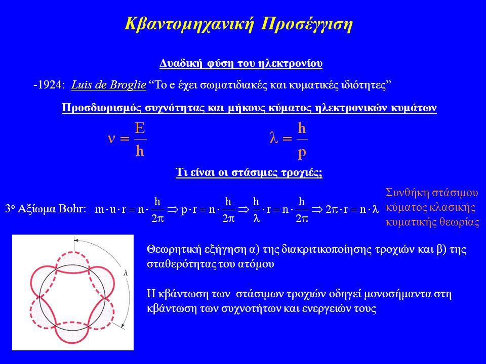 Κβαντομηχανική Προσέγγιση