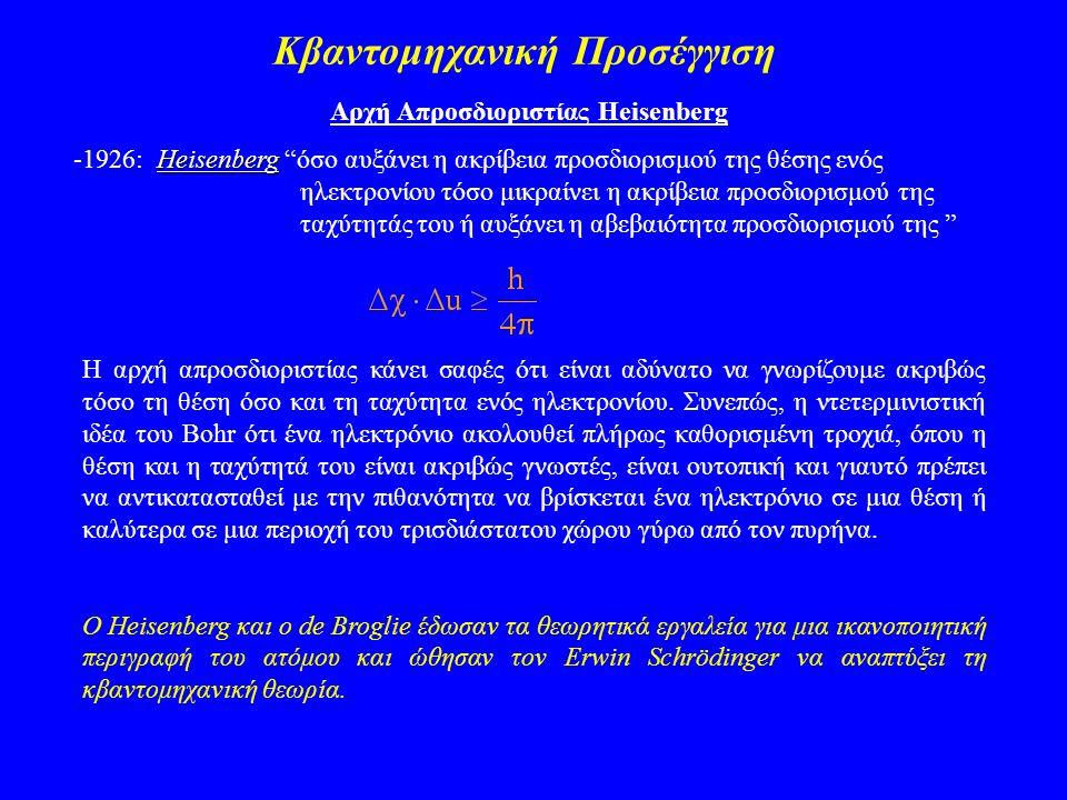 Κβαντομηχανική Προσέγγιση Αρχή Απροσδιοριστίας Heisenberg