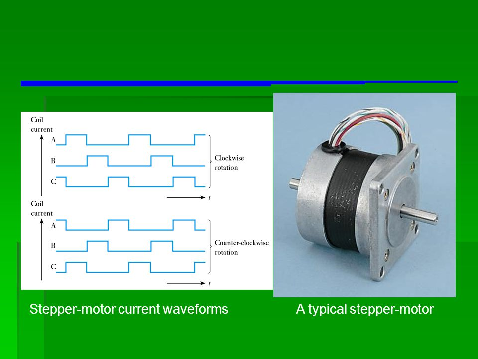 Stepper-motor current waveforms