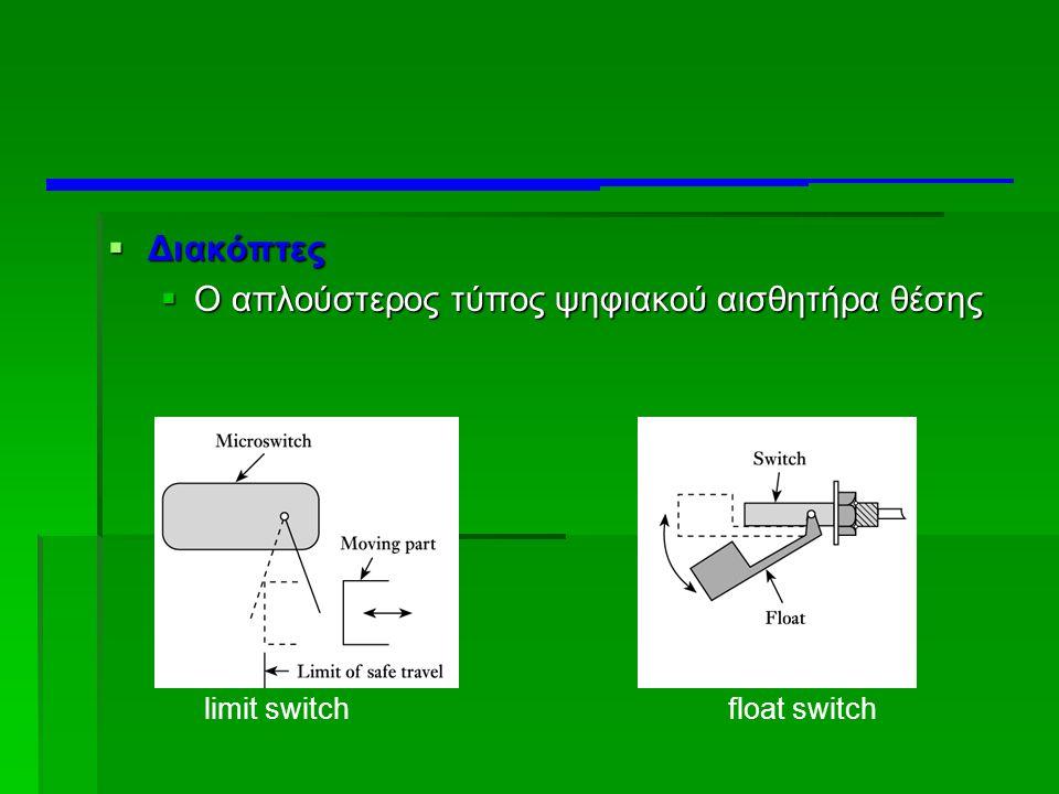Ο απλούστερος τύπος ψηφιακού αισθητήρα θέσης