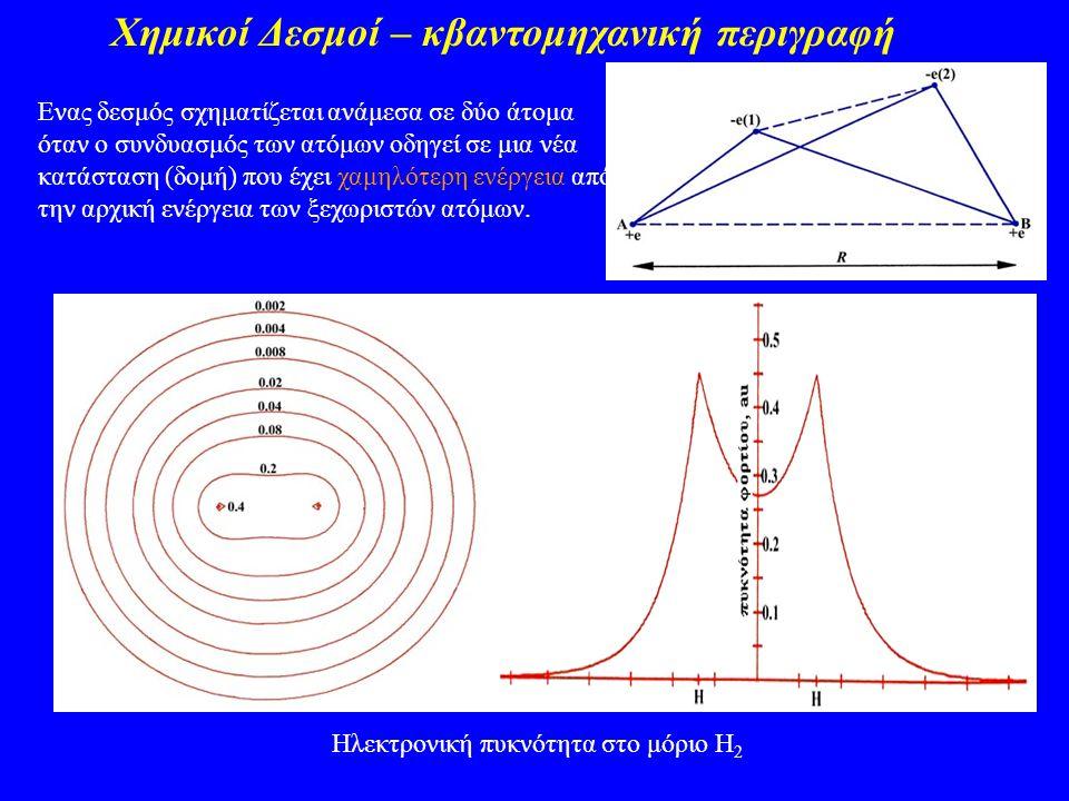 Χημικοί Δεσμοί – κβαντομηχανική περιγραφή
