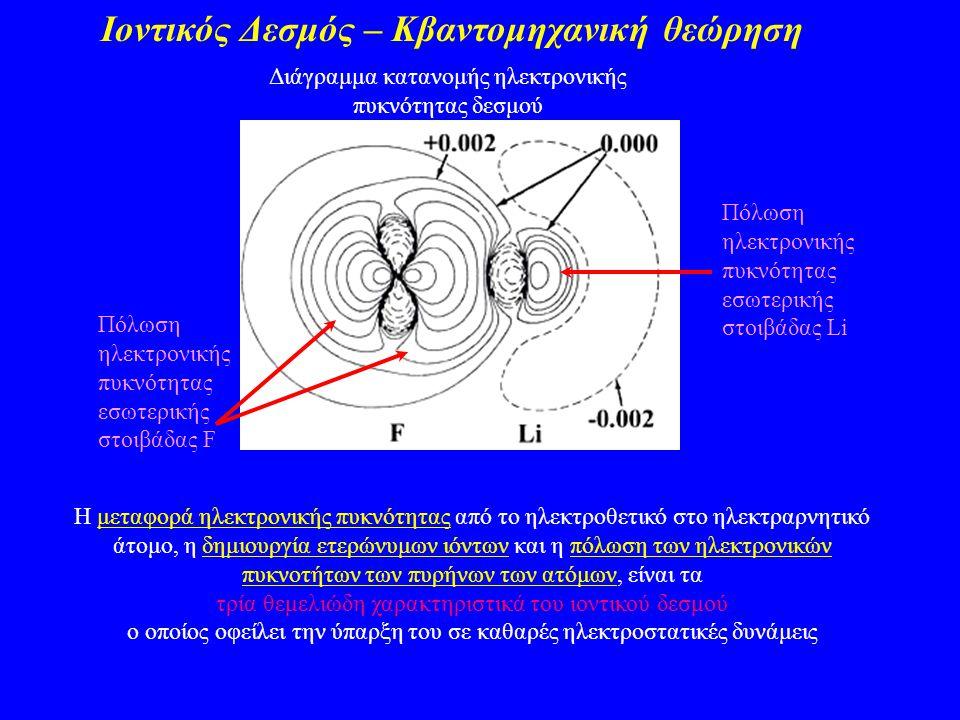 Ιοντικός Δεσμός – Κβαντομηχανική θεώρηση