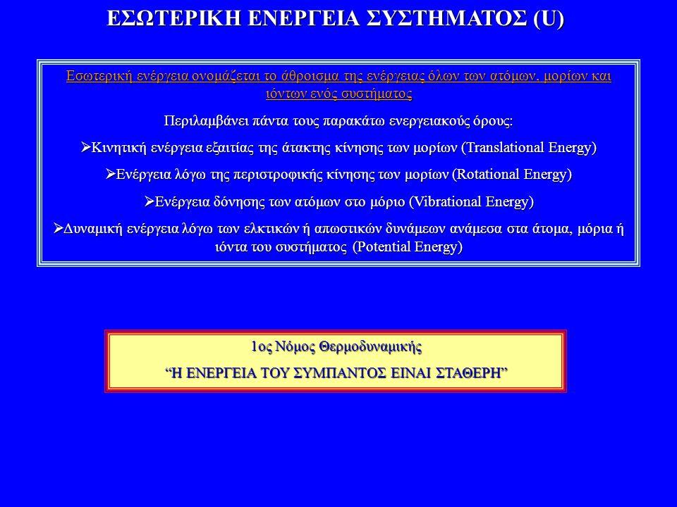 ΕΣΩΤΕΡΙΚΗ ΕΝΕΡΓΕΙΑ ΣΥΣΤΗΜΑΤΟΣ (U)