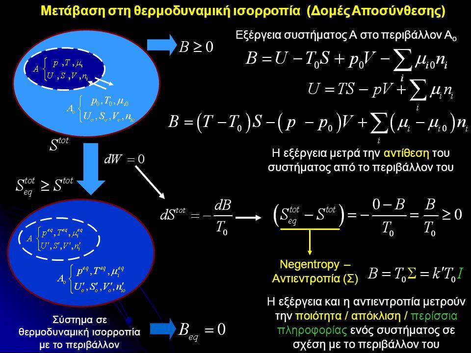 Μετάβαση στη θερμοδυναμική ισορροπία (Δομές Αποσύνθεσης)