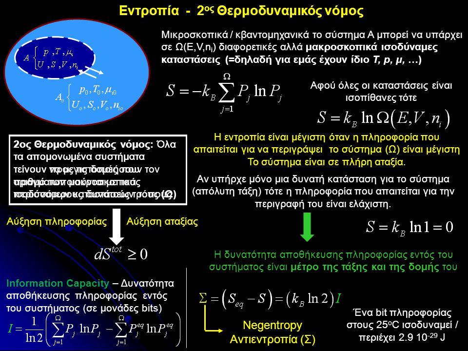 Εντροπία - 2ος Θερμοδυναμικός νόμος