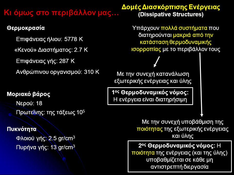 Δομές Διασκόρπισης Ενέργειας (Dissipative Structures)