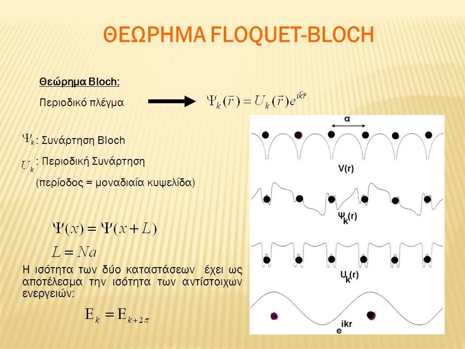 ΘΕΩΡΗΜΑ FLOQUET-BLOCH